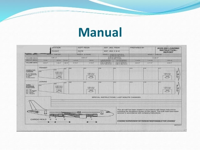 aircraft weight and balance basic for load control rh slideshare net Frontier Airbus A320 Airbus A320 Family