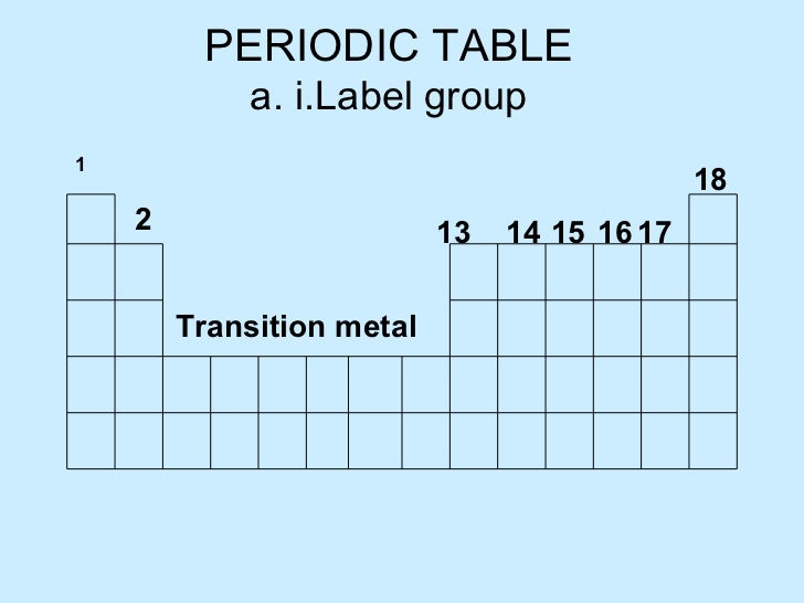 PERIODIC TABLE a. i.Label group 1 17 Transition metal 13 14 15 16 18 2