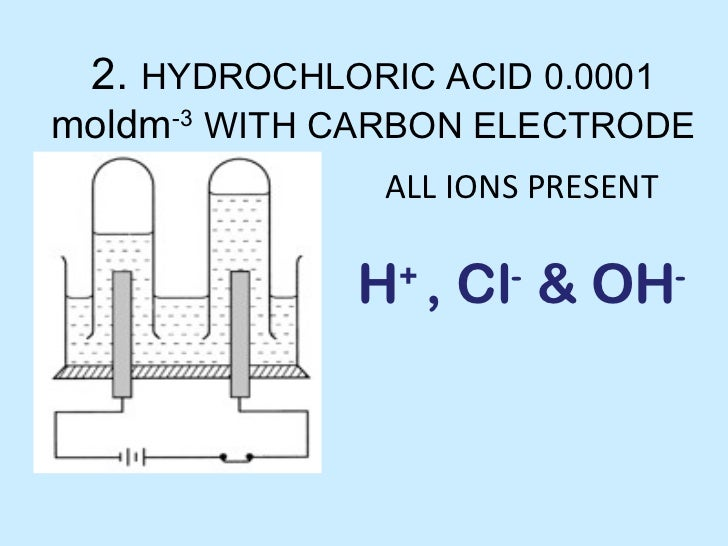 Revision on chapter periodic table chemical bonding and electrolysis deposited 30 2 hydrochloric acid urtaz Gallery