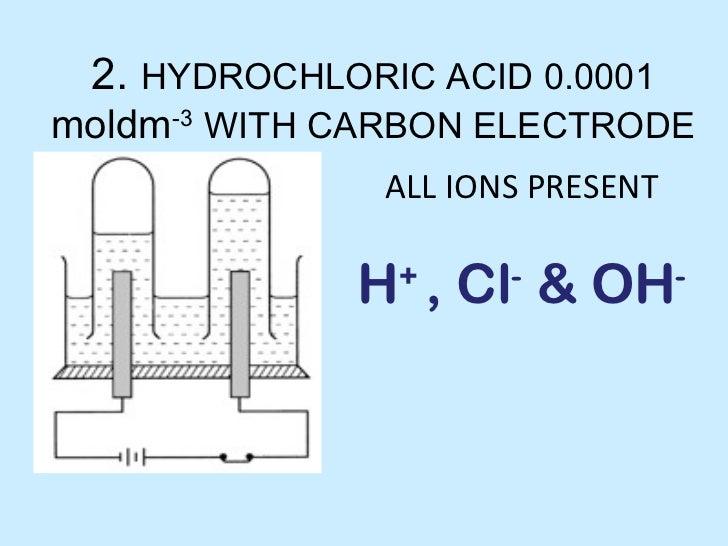 Hydrochloric Acid Periodic Table Symbol