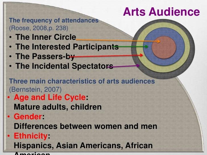 Classical era music: a beginner's guide