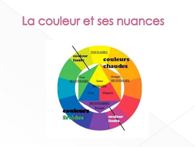 powerpoint atelier couleurs With commenter obtenir les couleurs 12 powerpoint atelier couleurs