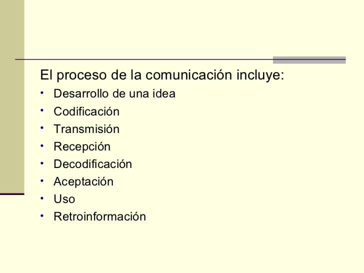 <ul><li>El proceso de la comunicación incluye: </li></ul><ul><li>Desarrollo de una idea </li></ul><ul><li>Codificación </l...