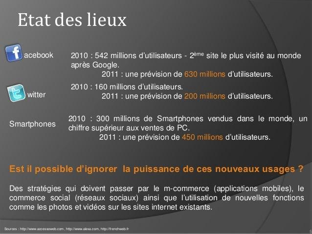 5 Etat des lieux 2010 : 542 millions d'utilisateurs - 2ème site le plus visité au monde après Google. 2011 : une prévision...