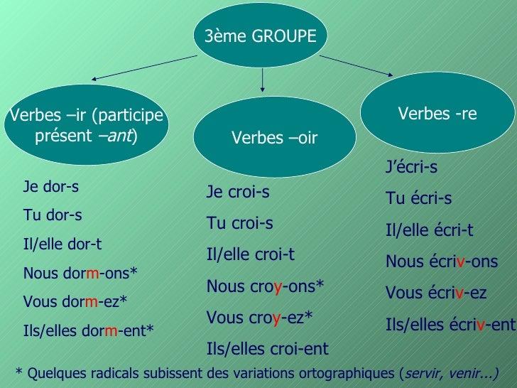 conjugaisons du verbe essayer Conjugaison française en ligne (gratuit) conjuguer les verbes français à tous les temps // réalisation définition / conjugaison | synonymes.