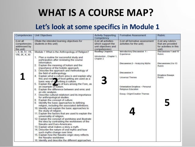 Introduction to Course Mapping