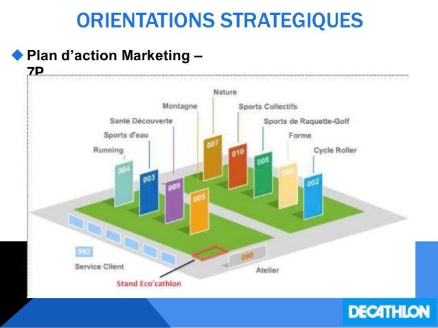 ORIENTATIONS STRATEGIQUES Plan d'action Marketing – 7P