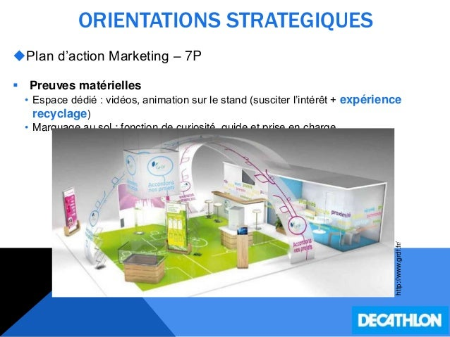 ORIENTATIONS STRATEGIQUES Plan d'action Marketing – 7P  Preuves matérielles • Espace dédié : vidéos, animation sur le st...