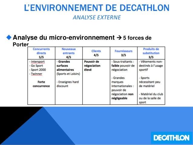 Pr sentation cas marketing d cathlon for Porter 5 forces reference