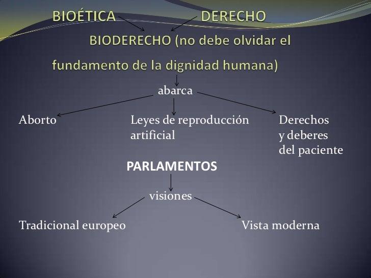 Nace en una comunidad científica ideológicamente dividida. </li></li></ul><li>CONTEXTO<br />    Hombre <br />  Agres...