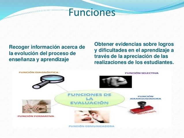 Funciones  Recoger información acerca de  la evolución del proceso de  enseñanza y aprendizaje  Obtener evidencias sobre l...