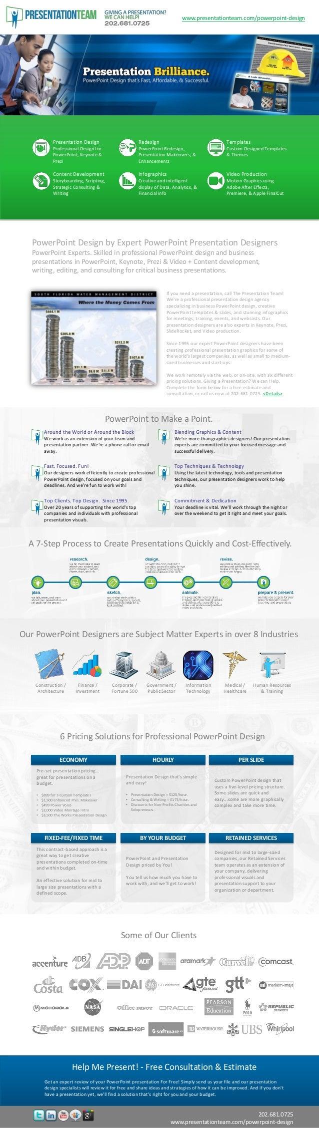 Presentation Design Professional Design for PowerPoint, Keynote & Prezi Redesign PowerPoint Redesign, Presentation Makeove...