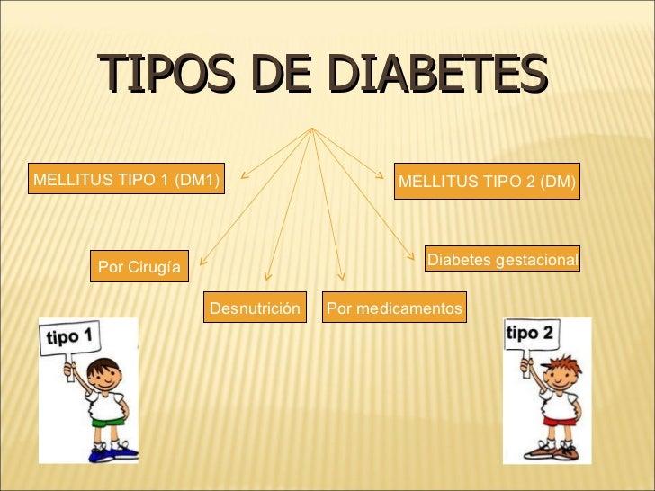 Power point diabetes