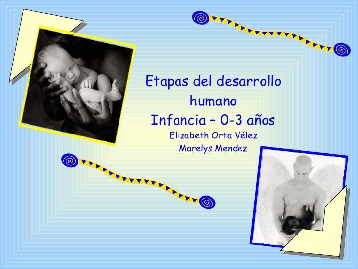 Etapas del desarrollo humano Infancia – 0-3 años Elizabeth Orta Vélez Marelys Mendez