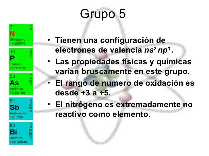 Elementos representativo grupo 5 urtaz Choice Image