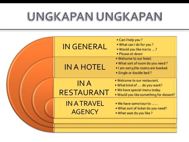 Powerpoint English Level Elementary Kelas Xi