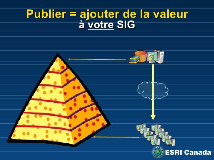 Publier = ajouter de la valeur à  votre  SIG
