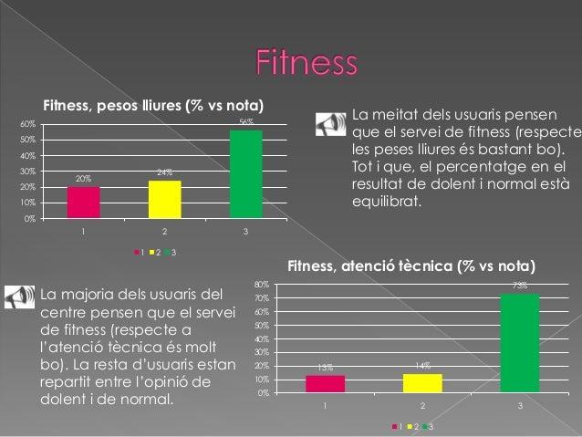 estudio de satisfacci n gimnasio bac de roda barcelona