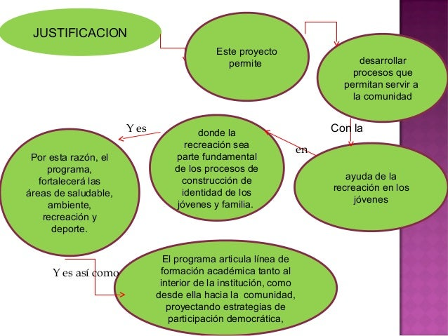 INSUMOSla comunidad de Mastranto Final se beneficiará las familias, conlas prácticas teóricas por parte de los estudiantes...