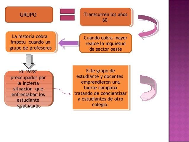Argumento queutilizaron para exigirsus derechosArgumento queutilizaron para exigirsus derechosEl sector cuentacon el eleme...