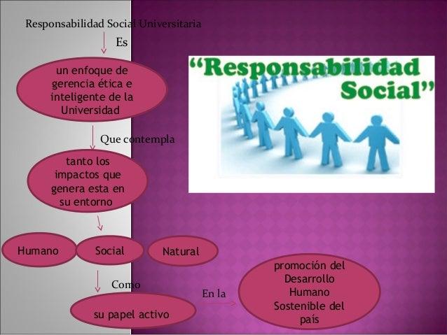 La Labor Social UniversitariaMejorarcondiciones devidaPromover el respetoCumplir con la funciónasignada por la U.POBJETIVOS