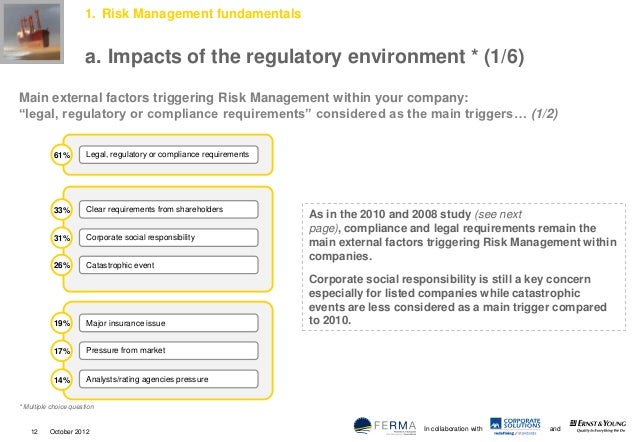 Regulatory Strategy