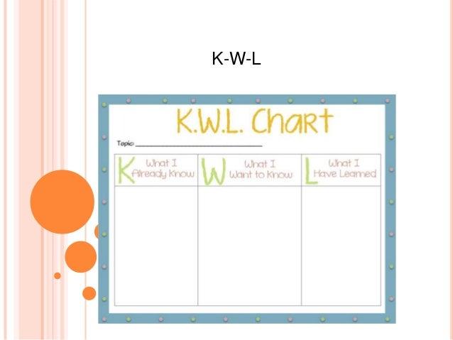 K-W-L