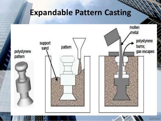 Plaster Casting Process