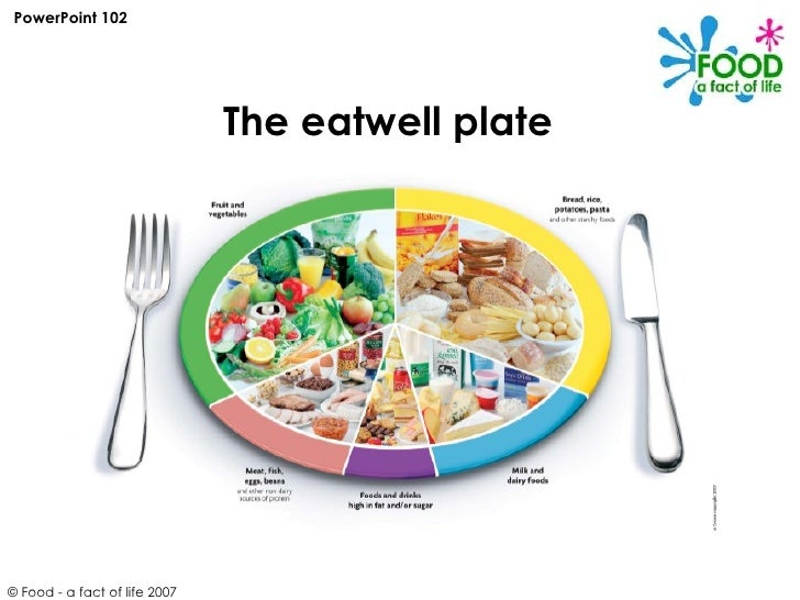 Powerpoint healthy eating for Food wheel template
