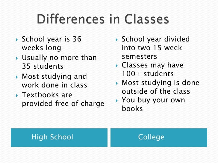 essays comparing high school and college Department of education's college scorecard has the most reliable data on college costs, graduation, essays comparing high school to college and we have lots of.