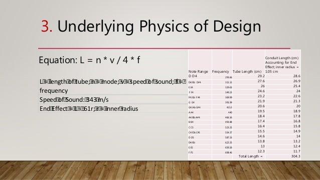 Powerpoint idea2