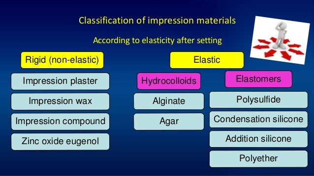 17 Classification of impression materials According to elasticity after setting Rigid (non-elastic) Elastic Impression pla...