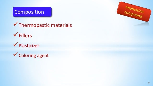 Thermopastic materials Fillers Plasticizer Coloring agent 26 Composition