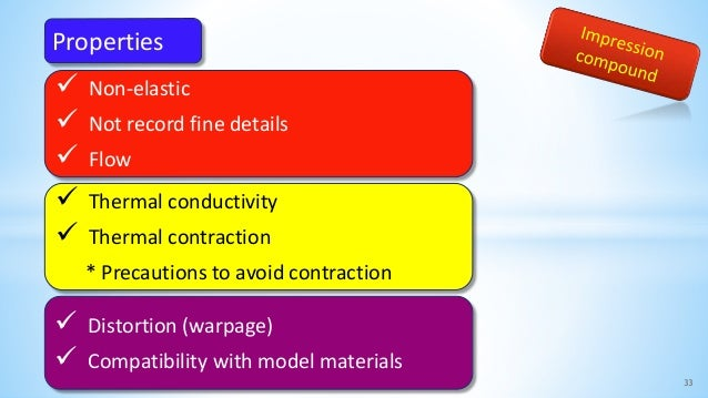 33 Properties  Non-elastic  Not record fine details  Flow  Thermal conductivity  Thermal contraction * Precautions to...