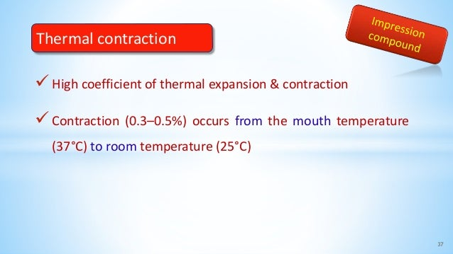 High coefficient of thermal expansion & contraction Contraction (0.3–0.5%) occurs from the mouth temperature (37°C) to r...