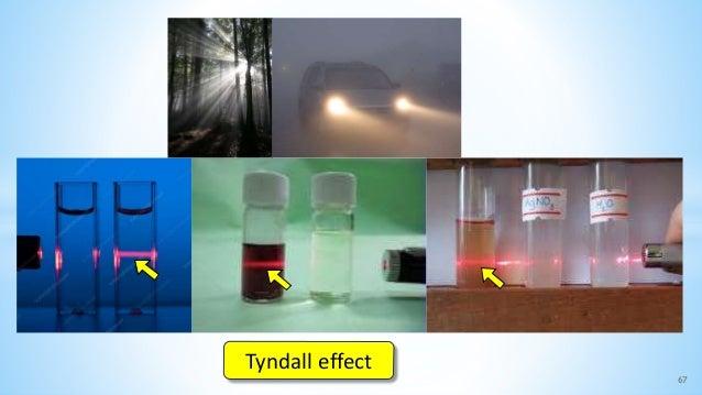 67 Tyndall effect