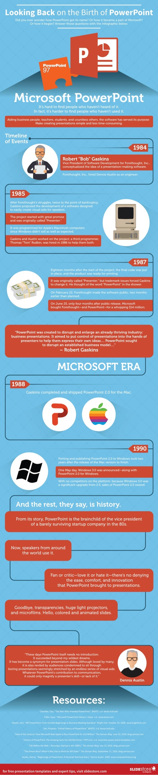 Looking Back on the Birth of PowerPoint