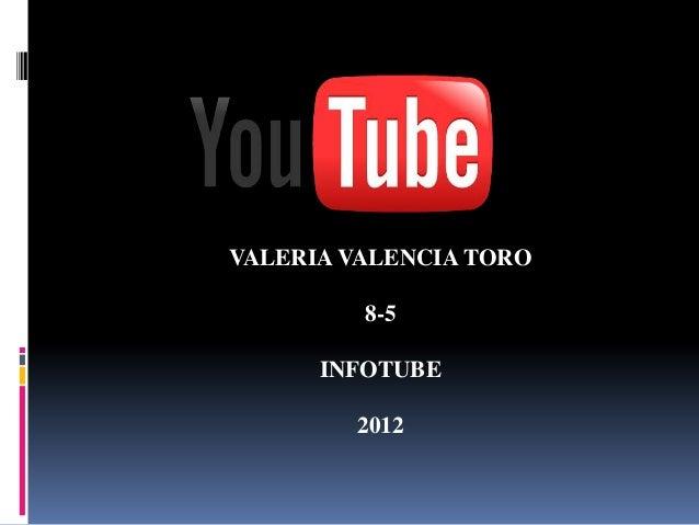 VALERIA VALENCIA TORO         8-5      INFOTUBE        2012