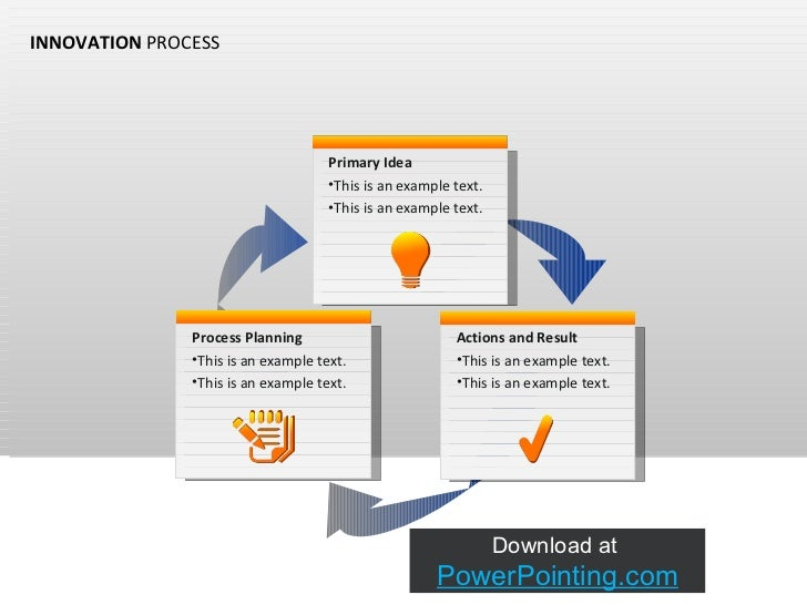 Powerpoint Innovation Process