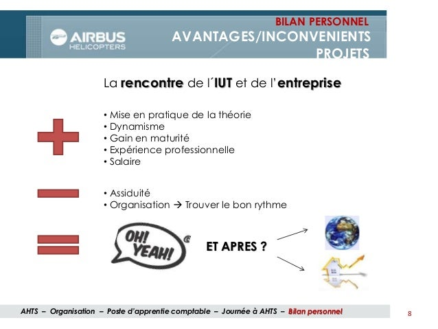 Exemple presentation personnel site de rencontre