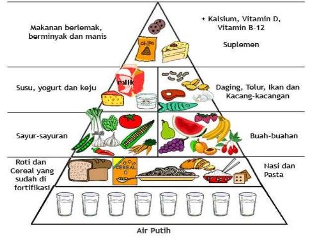 7 Panduan Pola Makan untuk Penderita Anemia Aplastik