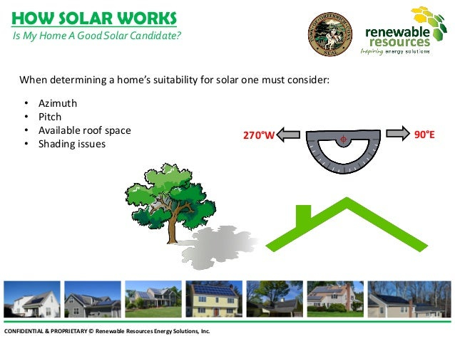 Solar Power and Energy Requirements – How To Calculate Your Needs