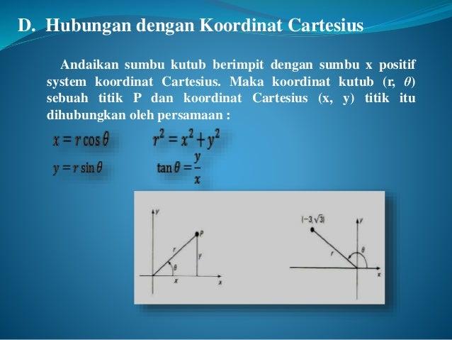 Powerpoint koordinat kutub 5 d hubungan dengan koordinat cartesius ccuart Choice Image