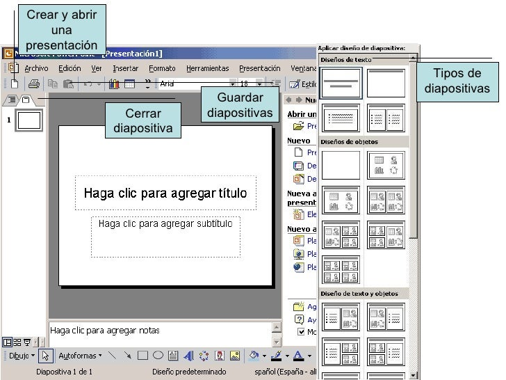 Crear y abrir una presentación Cerrar diapositiva Guardar diapositivas Tipos de diapositivas