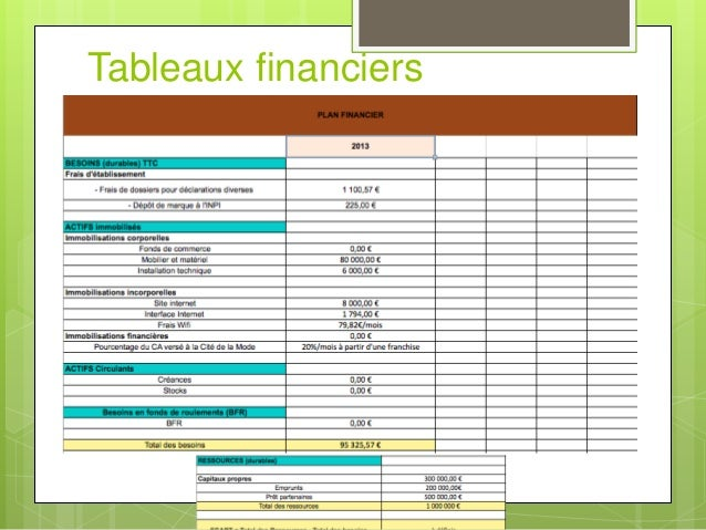 Business plan boulangerie pdf