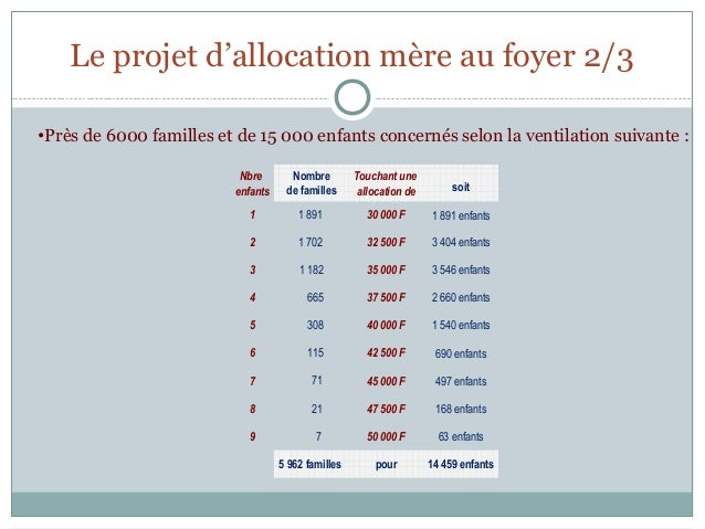 Le projet d'allocation mère au foyer 2/3•Près de 6000 familles et de 15 000 enfants concernés selon la ventilation suivant...