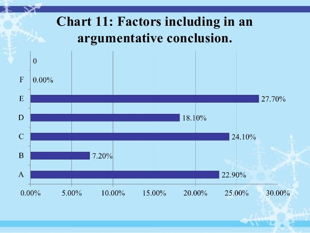 Thesis on factors considered in majoring in