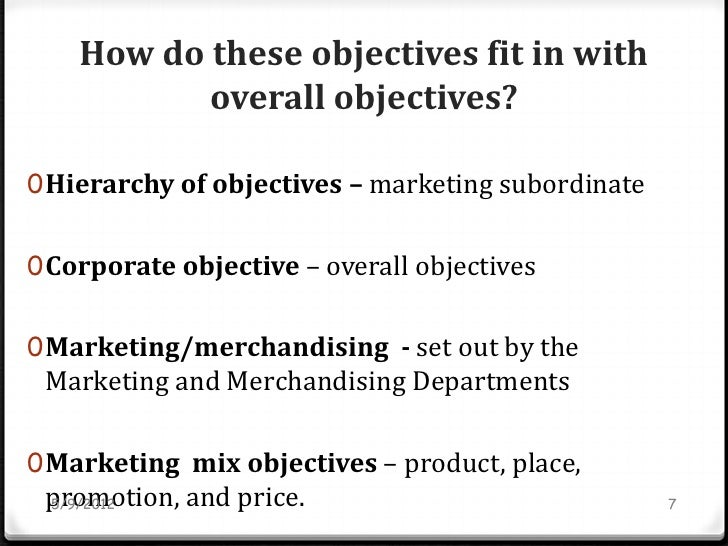 Powerpoint Objectives Marketing And Merchandising