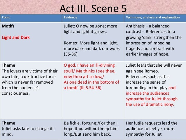 antithesis in romeo and juliet act 5 The idea of antithesis in shakespeare's romeo and juliet in this essa this quote describes how romeo covering romeo and juliet act 1 scene 5 - romeo first.