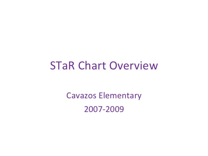 STaR Chart Overview Cavazos Elementary 2007-2009
